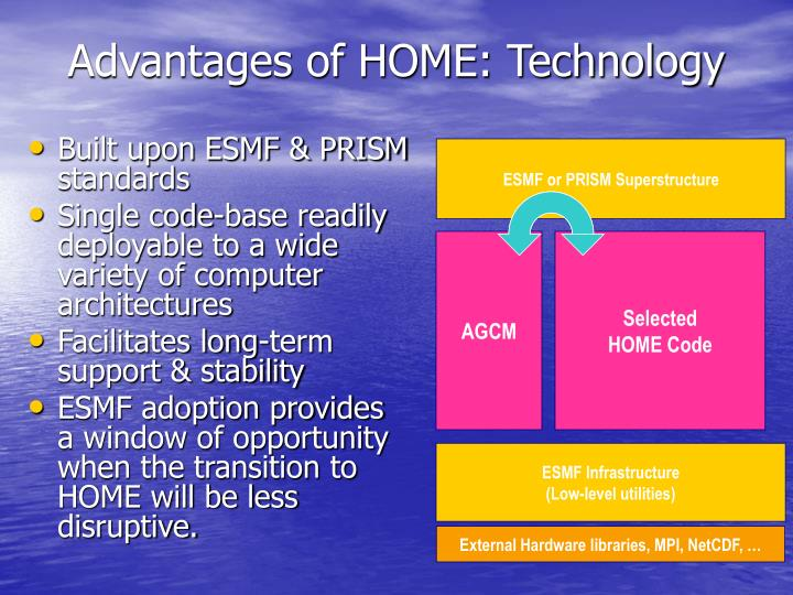 Advantages of HOME: Technology