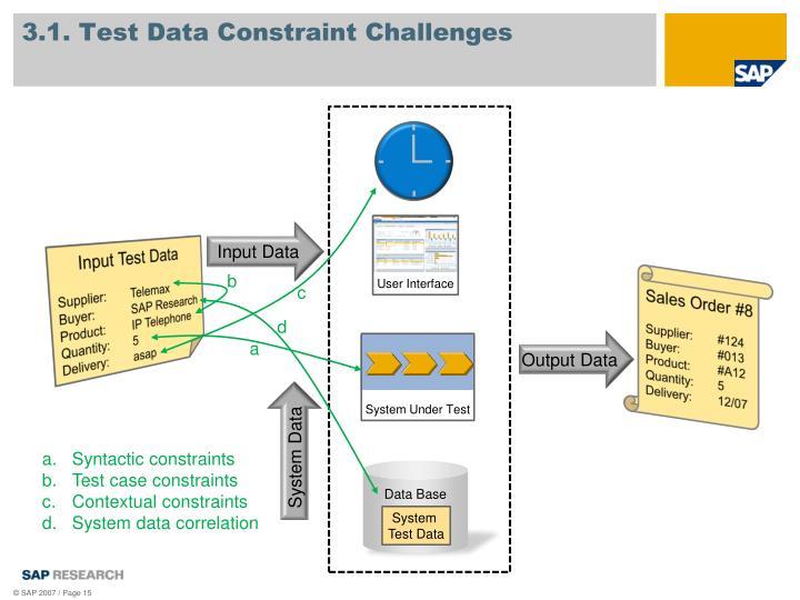 3.1. Test Data Constraint Challenges