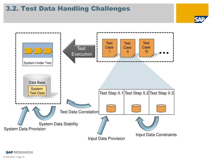 3.2. Test Data Handling Challenges