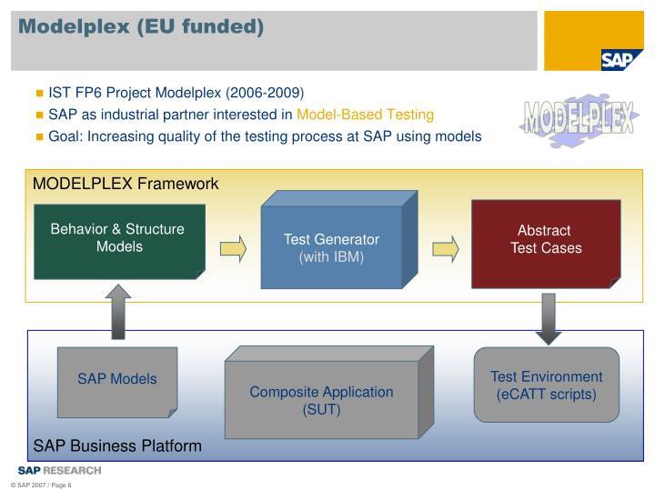 Modelplex (EU funded)