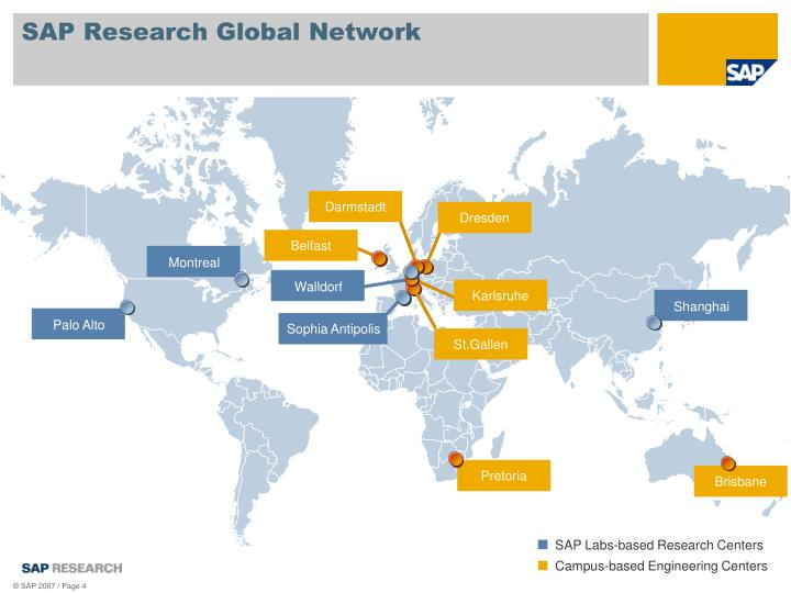 SAP Labs-based Research Centers