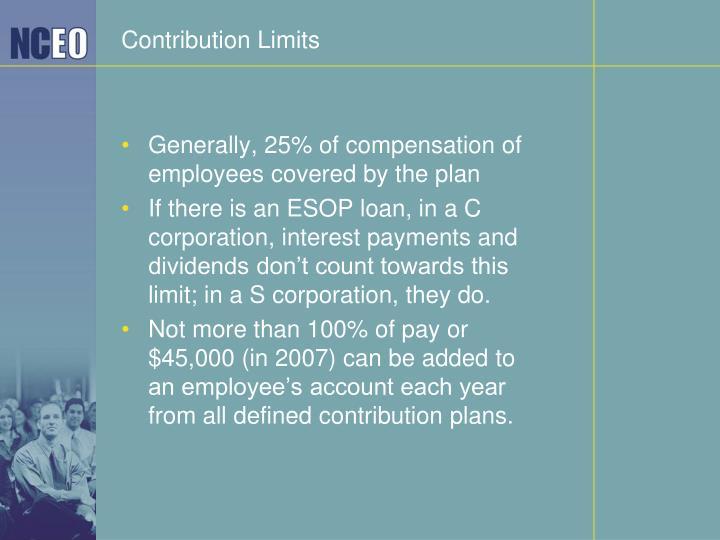 Contribution Limits