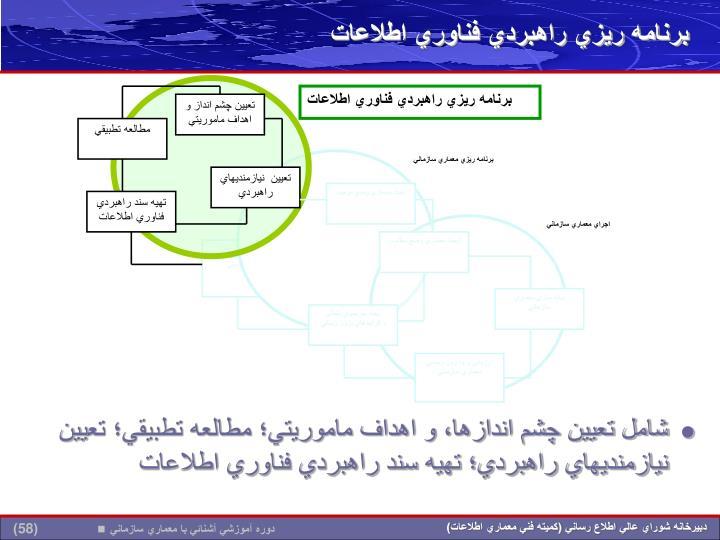 برنامه ريزي راهبردي فناوري اطلاعات