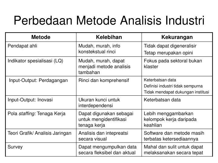 Perbedaan Metode Analisis Industri