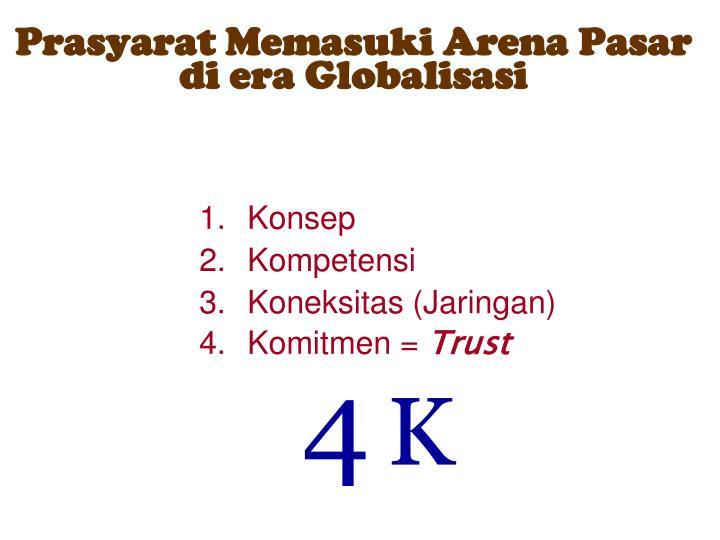 Prasyarat Memasuki Arena Pasar