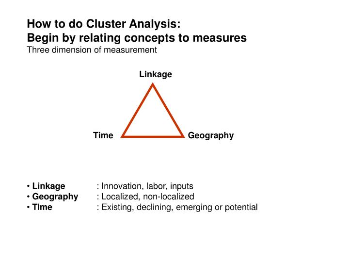 How to do Cluster Analysis: