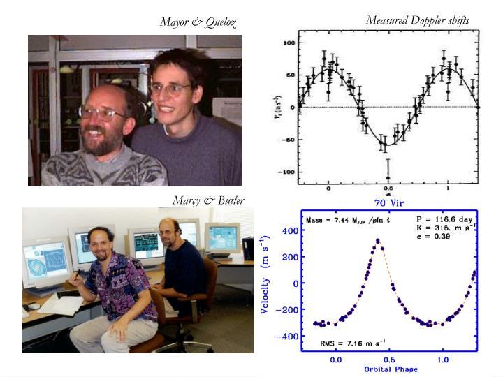 Measured Doppler shifts