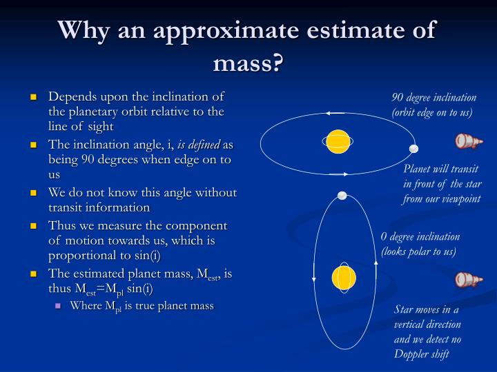 Depends upon the inclination of the planetary orbit relative to the line of sight
