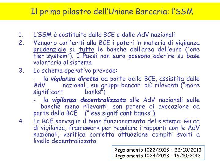 Il primo pilastro dell'Unione Bancaria: l'SSM