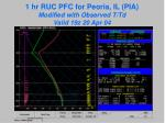 1 hr ruc pfc for peoria il pia modified with observed t td valid 19z 20 apr 04