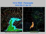12 hr ruc forecasts valid 00z 21 apr 04