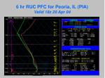 6 hr ruc pfc for peoria il pia valid 18z 20 apr 04