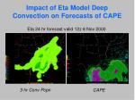 impact of eta model deep convection on forecasts of cape