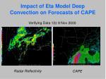 impact of eta model deep convection on forecasts of cape1