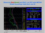 observed red green and ruc 1 hr pfc with metar slidell soundings valid 00z 8 jan 05