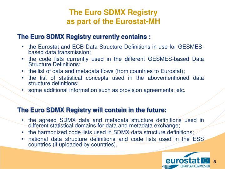 The Euro SDMX Registry