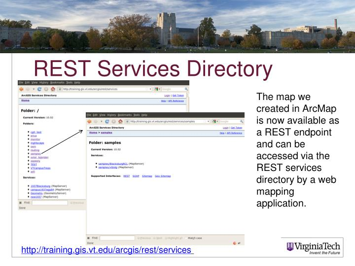REST Services Directory