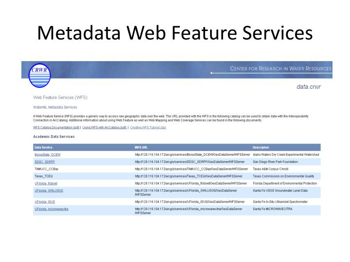 Metadata Web Feature Services