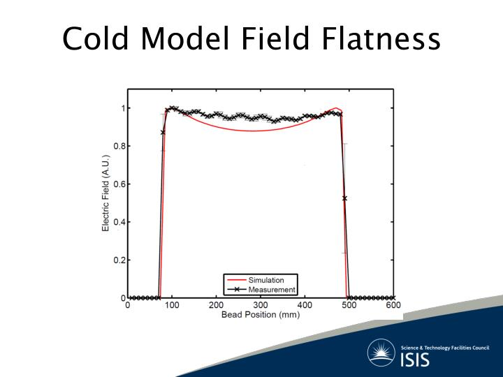 Cold Model Field Flatness