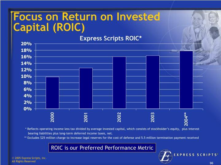 Focus on Return on Invested