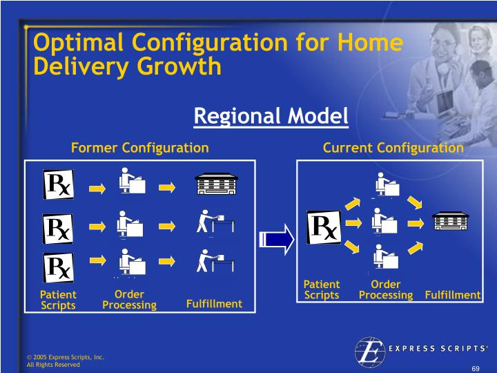 Optimal Configuration for Home Delivery Growth