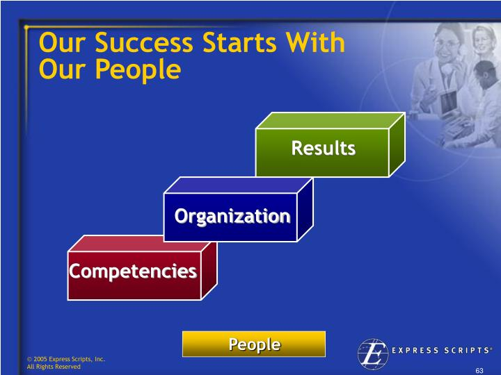 Our Success Starts With