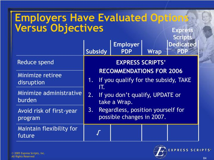 Employers Have Evaluated Options Versus Objectives