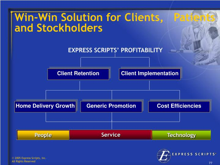 Win-Win Solution for Clients,   Patients and Stockholders