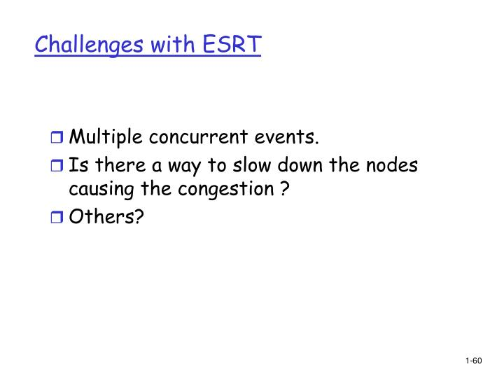 Challenges with ESRT