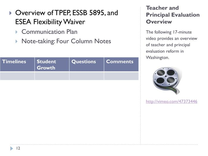 Overview of TPEP, ESSB 5895, and ESEA Flexibility Waiver
