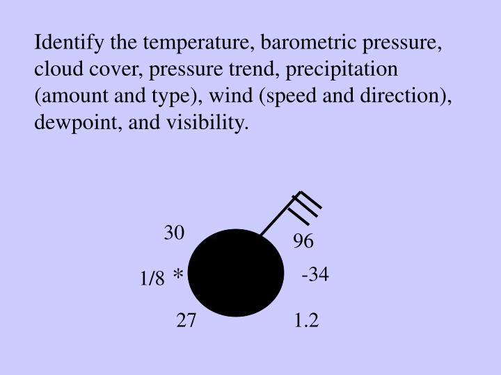 Identify the temperature, barometric pressure, cloud cover, pressure trend, precipitation (amount and type), wind (speed and direction), dewpoint, and visibility.