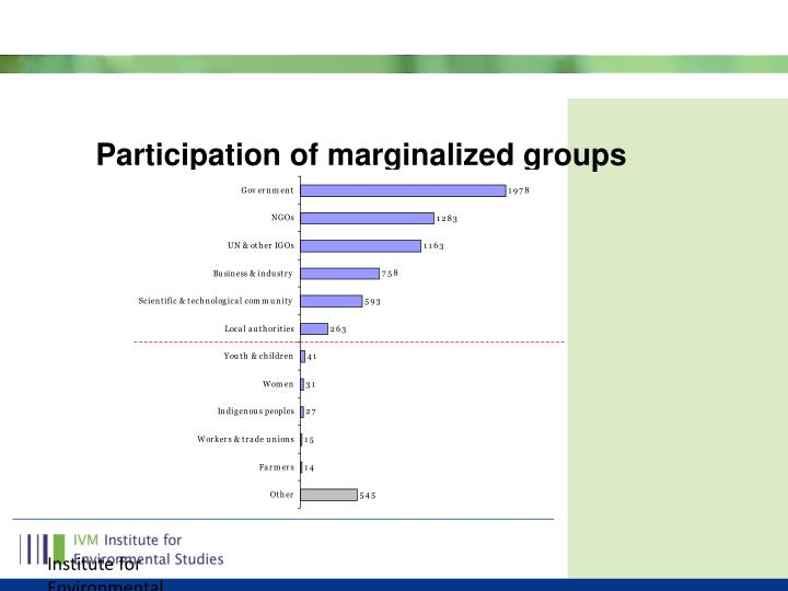 Participation of marginalized groups