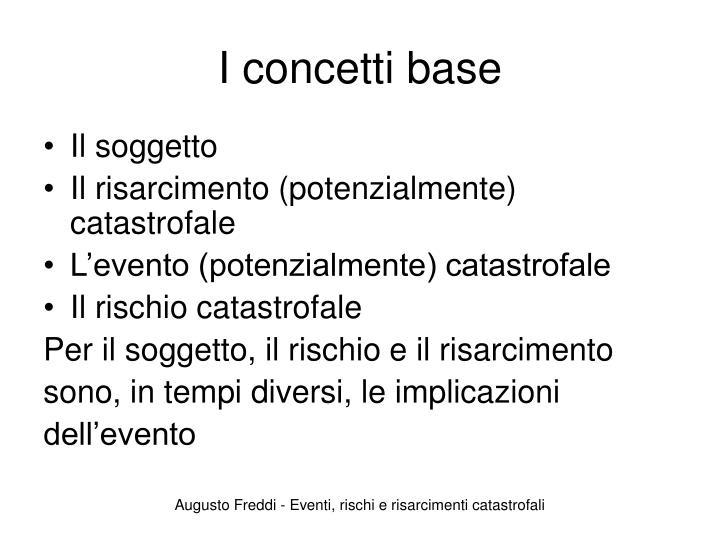 I concetti base