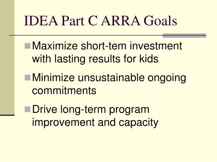 Idea part c arra goals