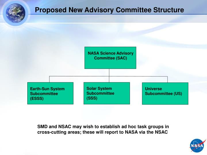 Proposed New Advisory Committee Structure