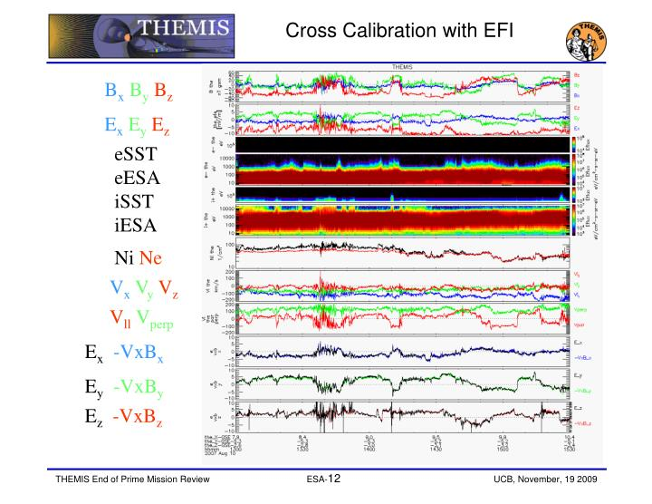 Cross Calibration with EFI