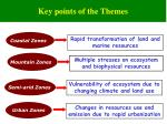 key points of the themes