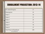 enrollment projection 2013 14