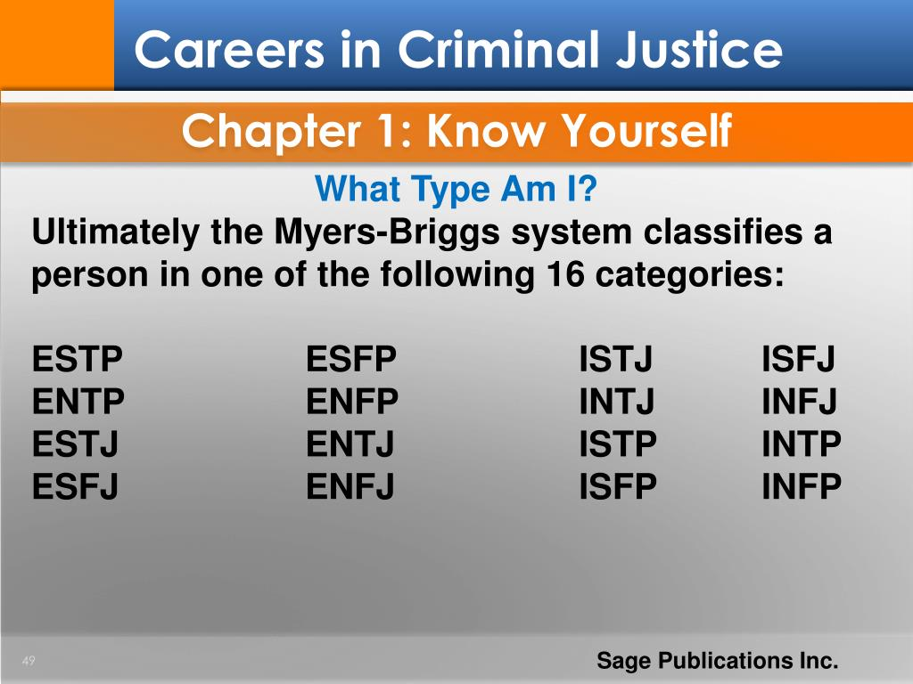PPT - Chapter 1: Know Yourself PowerPoint Presentation - ID