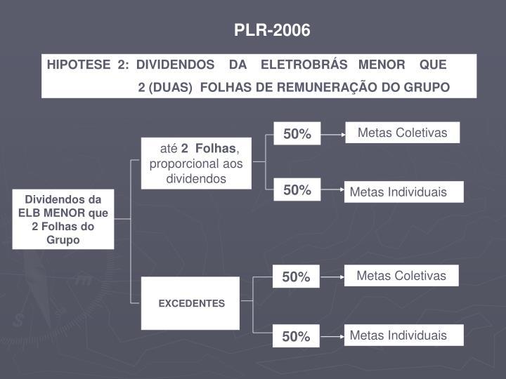 PLR-2006