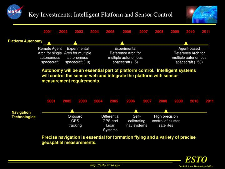 Key Investments: Intelligent Platform and Sensor Control