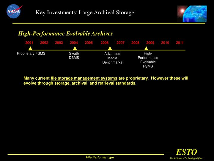 Key Investments: Large Archival Storage