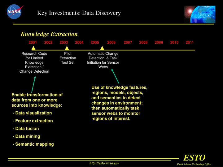 Key Investments: Data Discovery