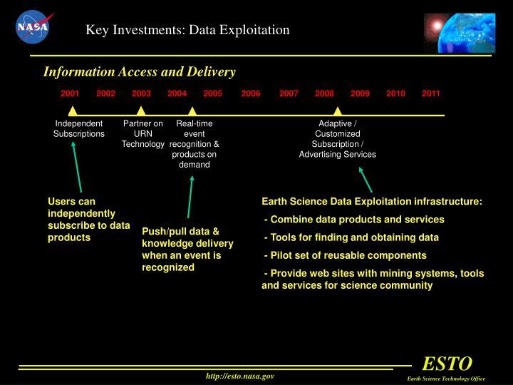 Key Investments: Data Exploitation
