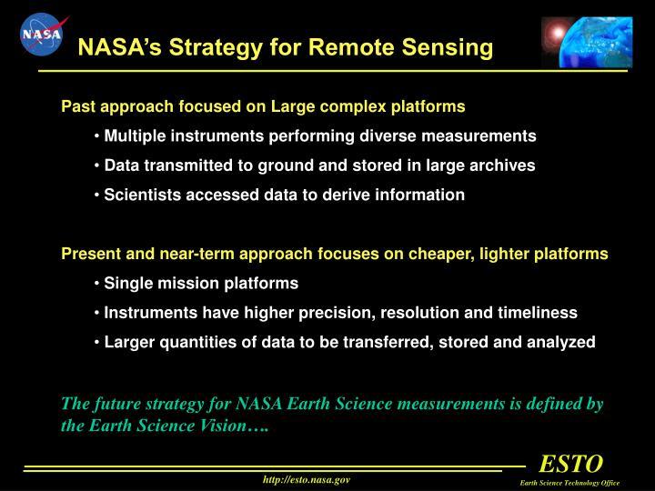 NASA's Strategy for Remote Sensing