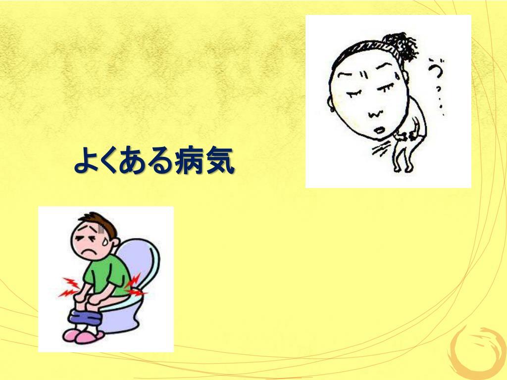 症状 盲腸