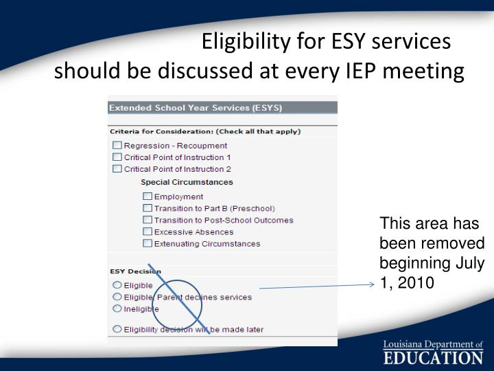 Eligibility for ESY services should be discussed at every IEP meeting