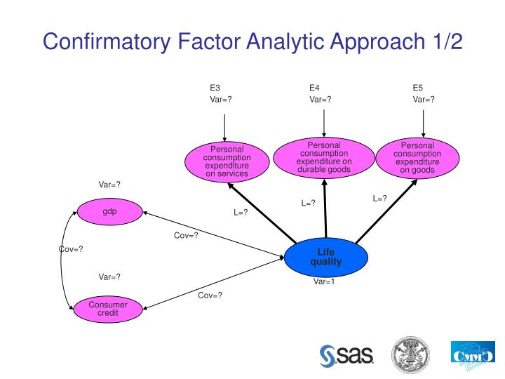 factor analysis and confirmatory factor analysis essay Conducting a confirmatory factor analysis the six stages involved include describing the factor model which is the first thing required to be done accurately to define the model one wants to test.