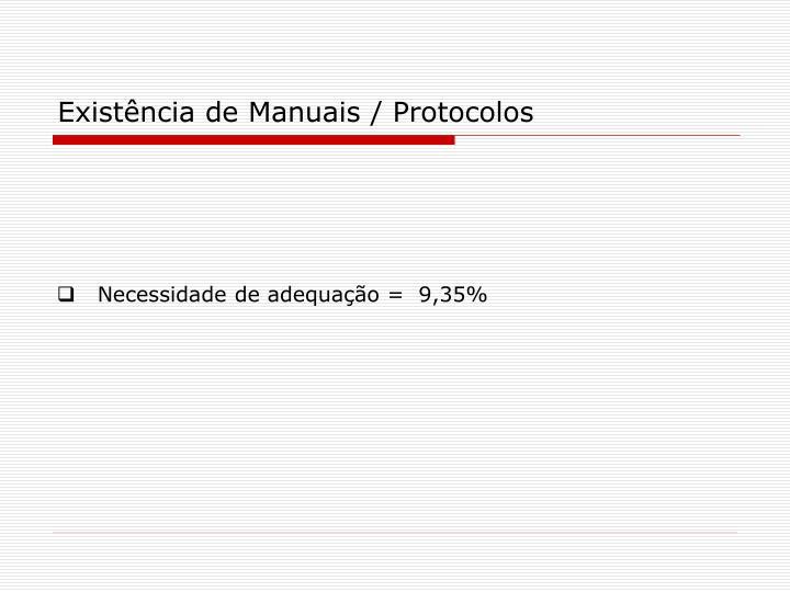 Existência de Manuais / Protocolos
