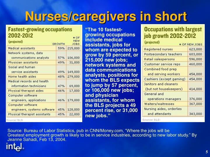 Nurses/caregivers in short supply